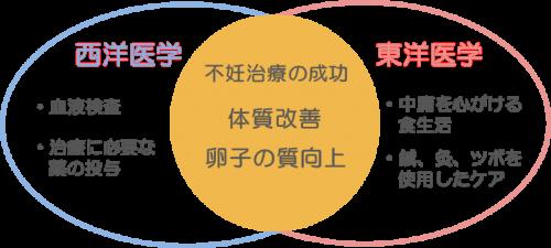 column_003_01