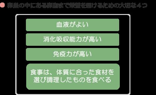 column_002_1