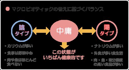 column_002_2